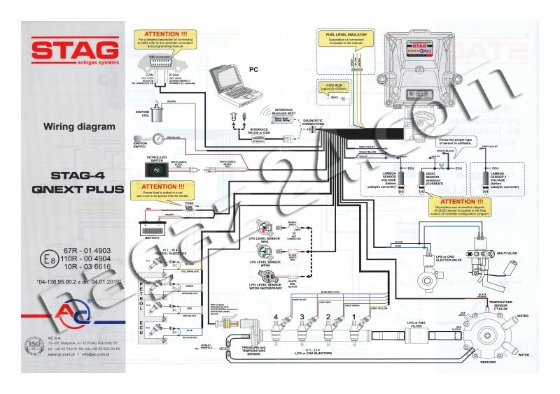Minikit Ac Stag 4 Q Next Plus